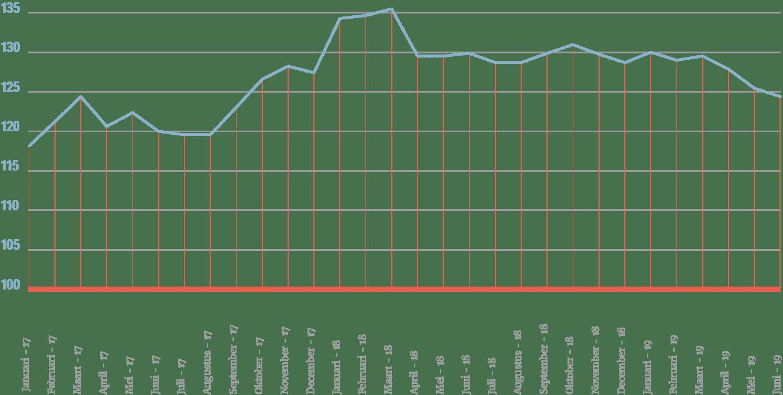 ZP Index